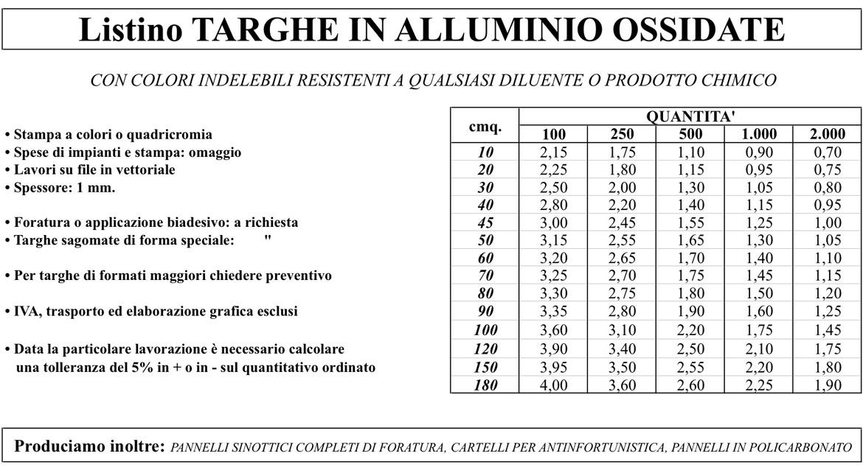 listino-targhe-alluminio